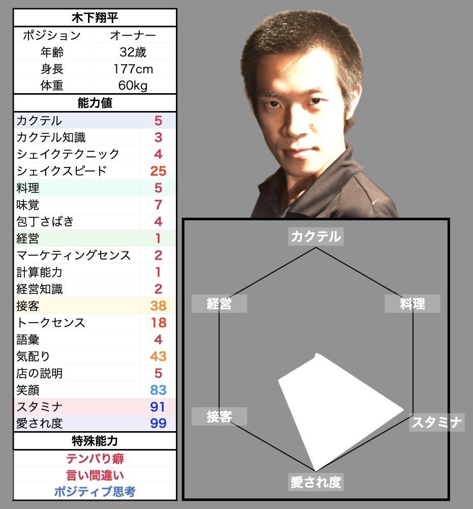 翔平 能力値グラフ.001